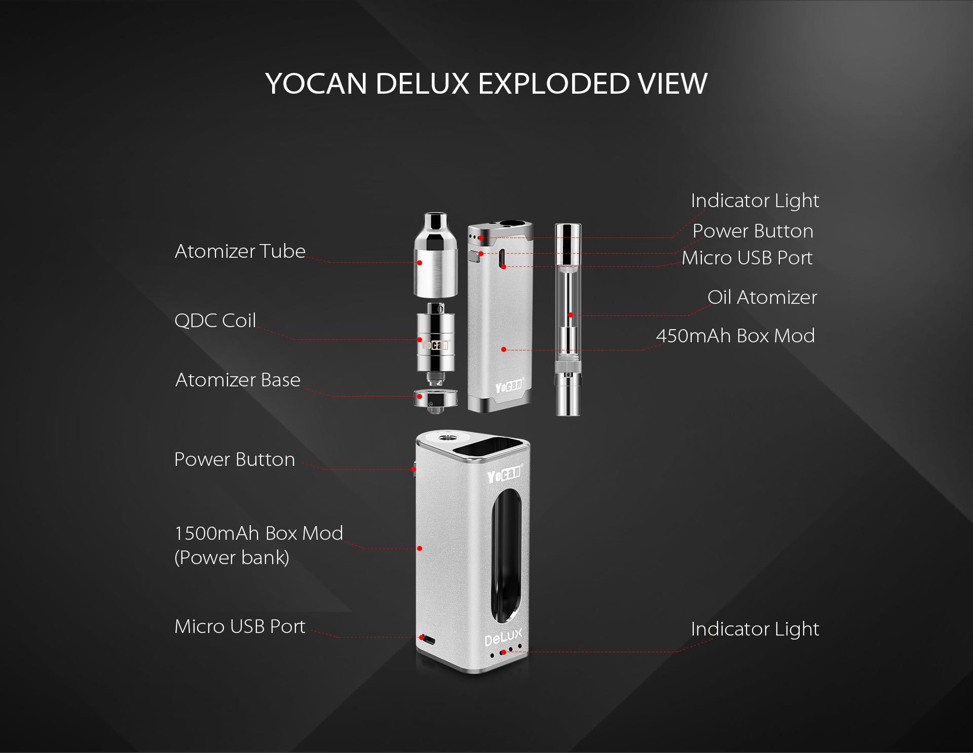 Yocan DeLux exploded view.