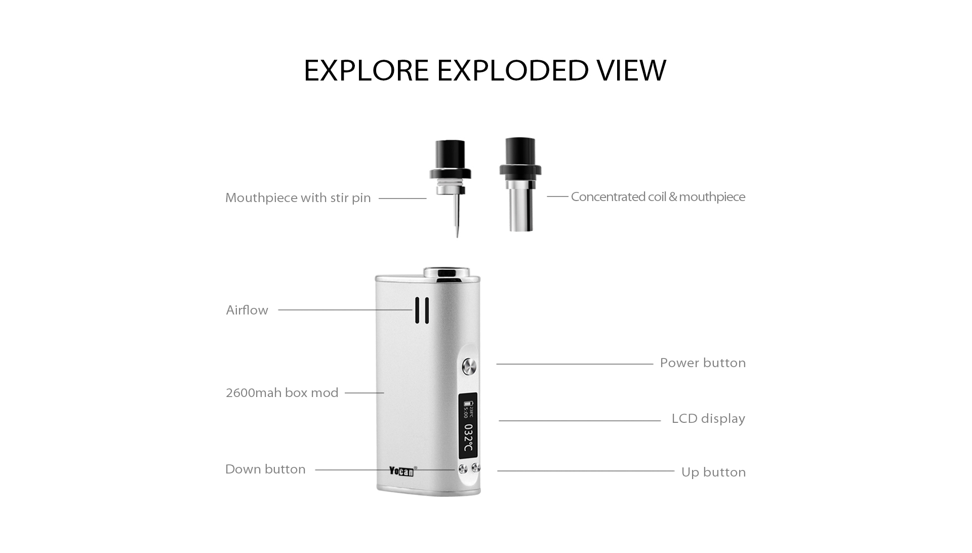 The exploded view of Yocan Explore