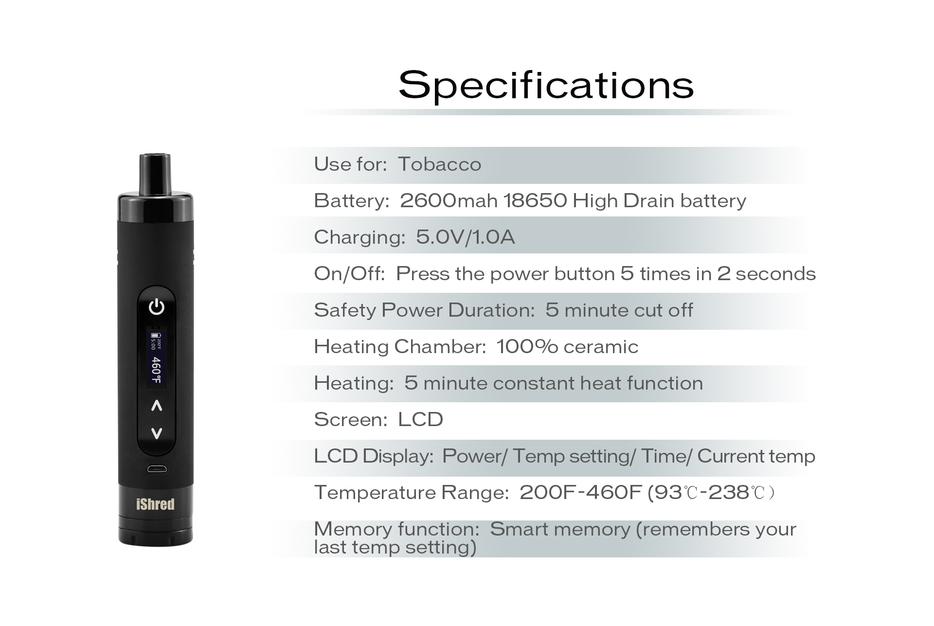 The Specifications of Yocan iShred introduce.