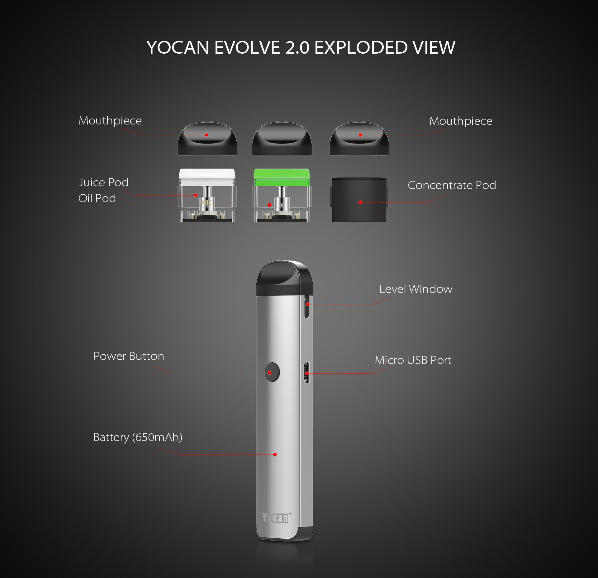 Yocan Evolve 2.0 Exploded View