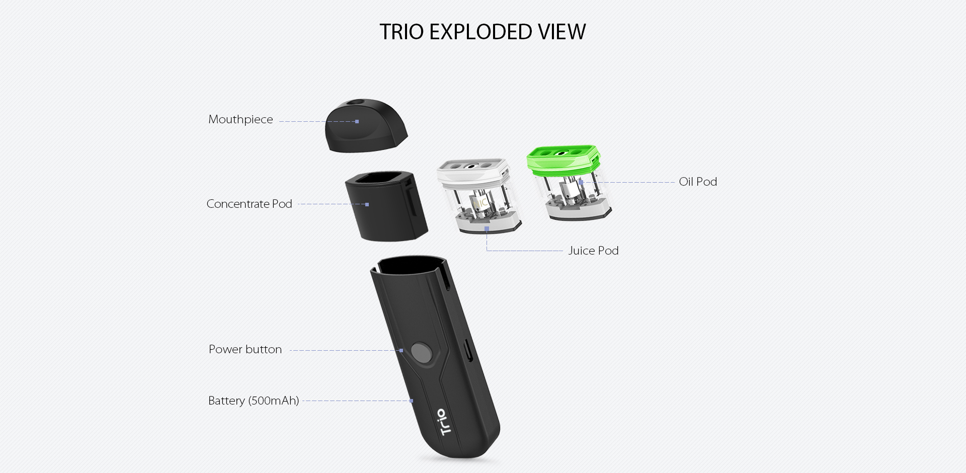 Yocan Trio Vape Pen Exploded view