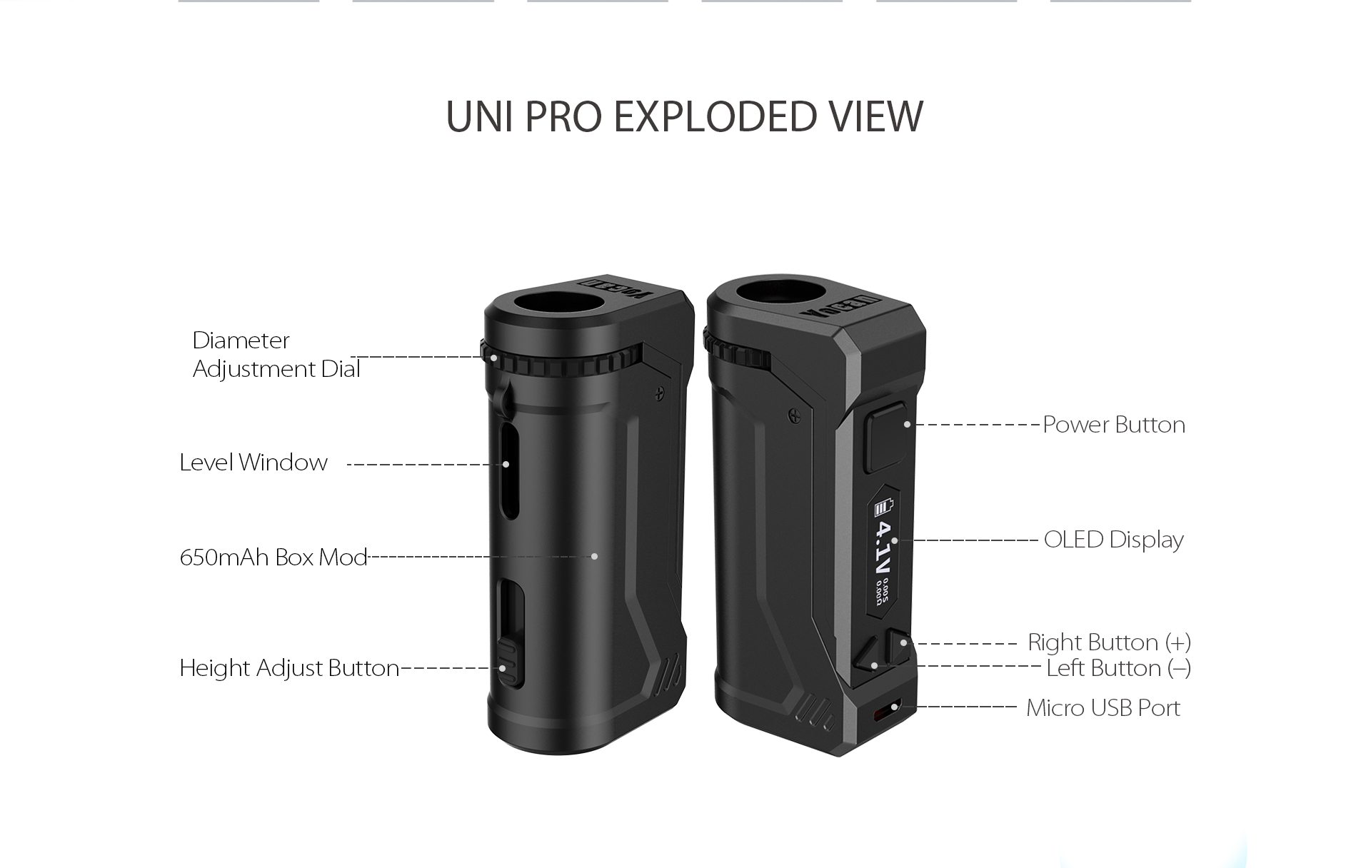Yocan UNI Pro Box Mod Battery Exploded View