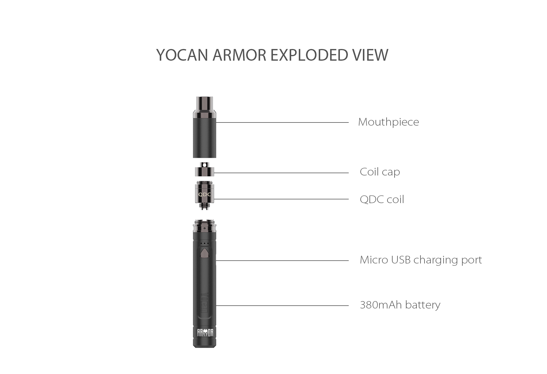 Yocan Armor Vaporizer pen exploded view.