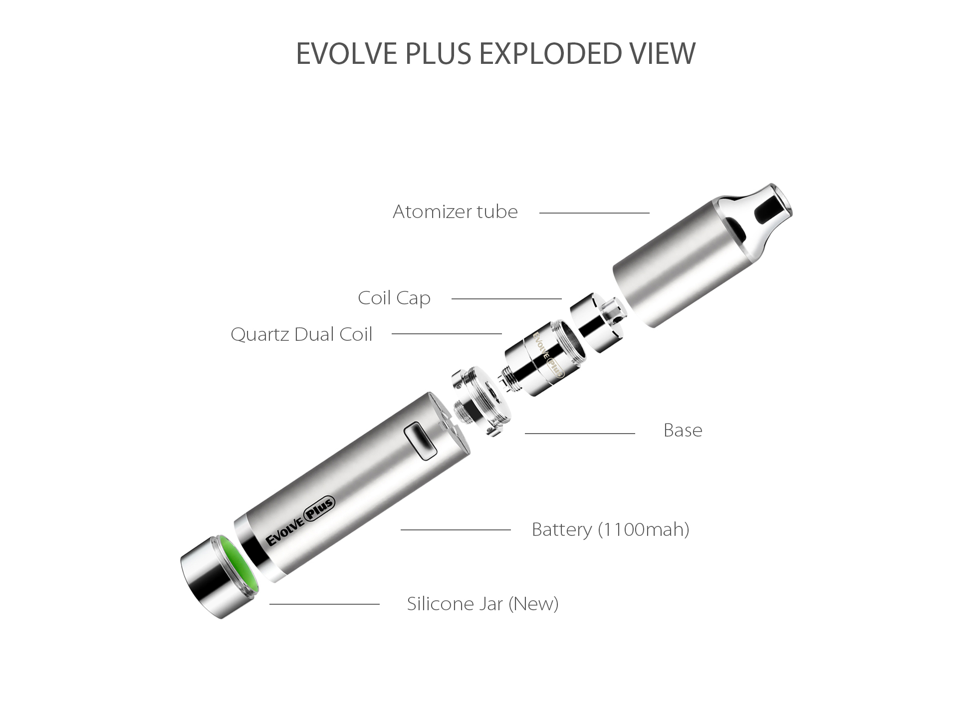 Yocan Evolve-Plus vaporizer pen 2020 version exploded view.