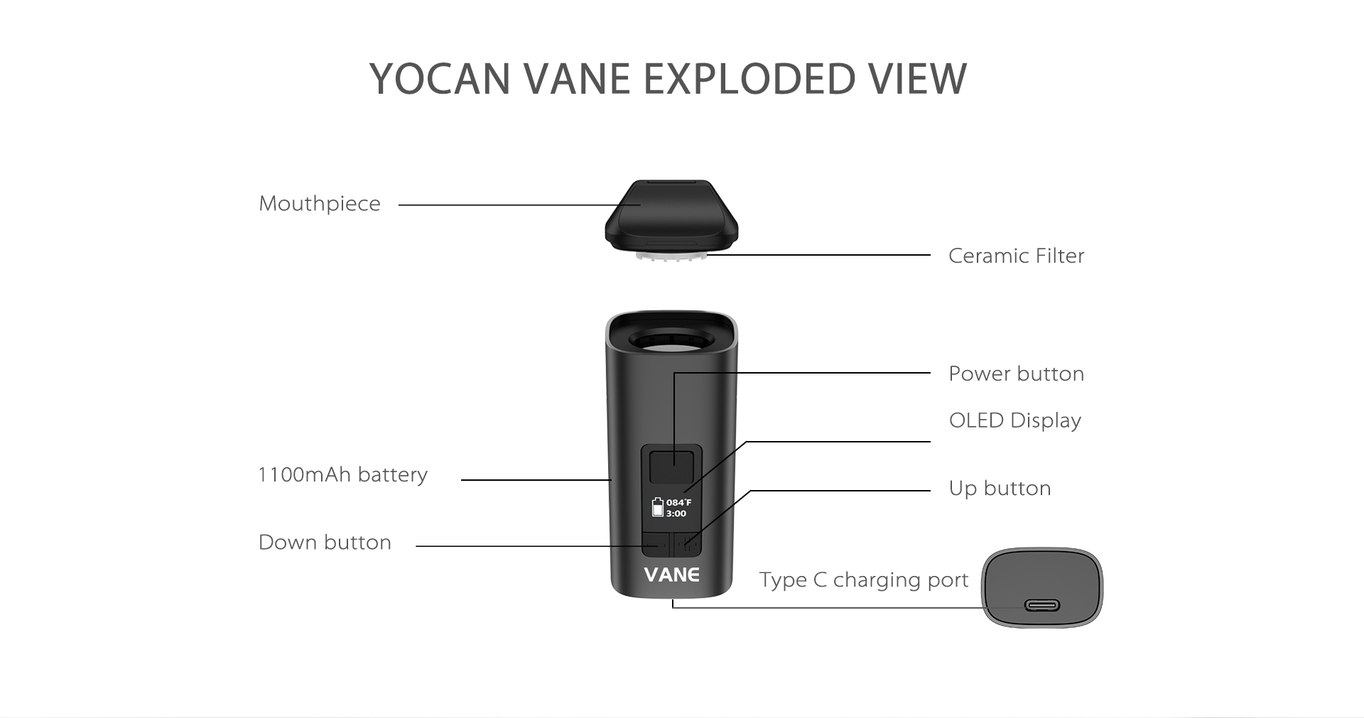 Yocan Vane Dry Vaporizer exploded view.