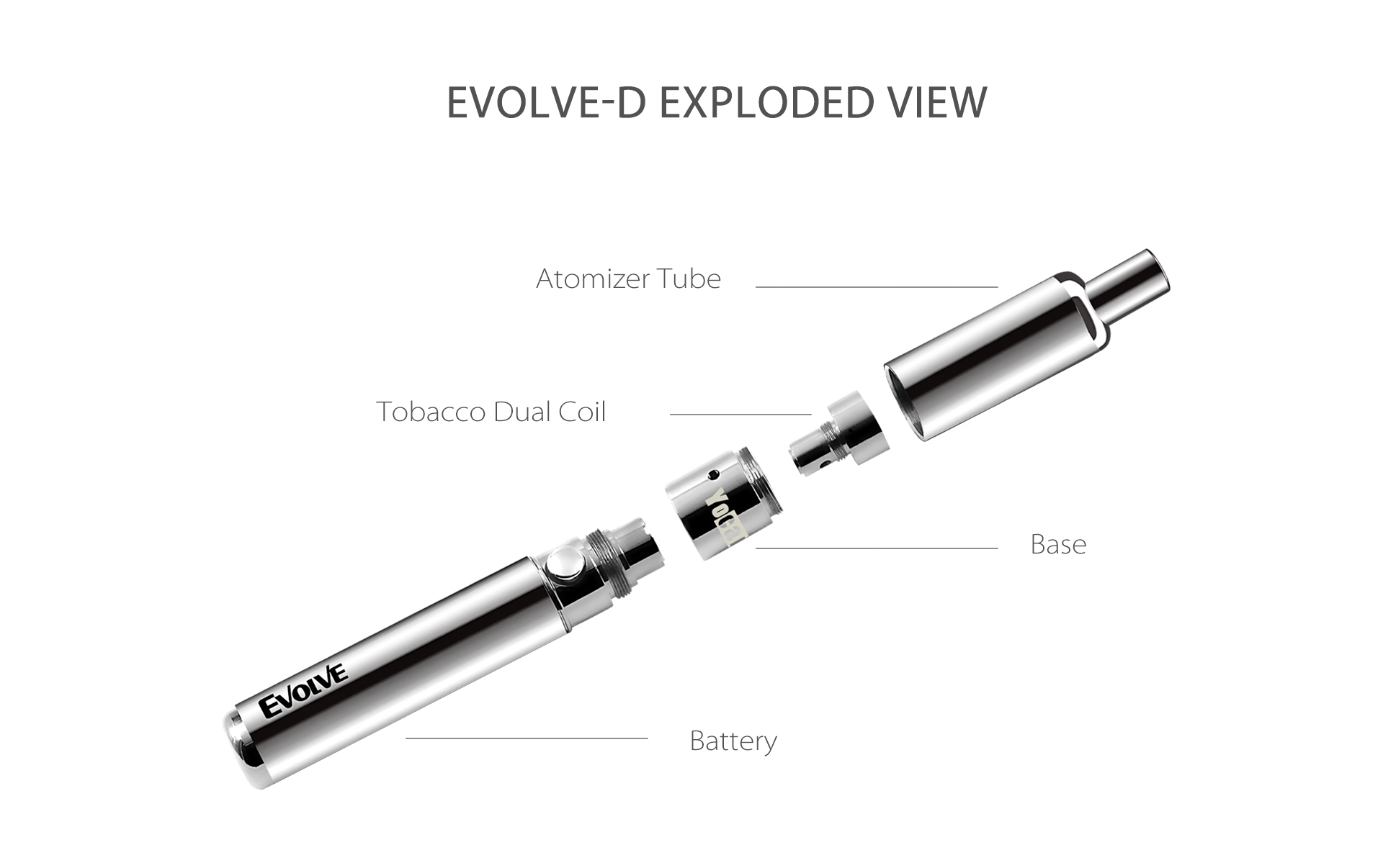 Yocan Evolve-D vaporizer pen 2020 version exploded view.