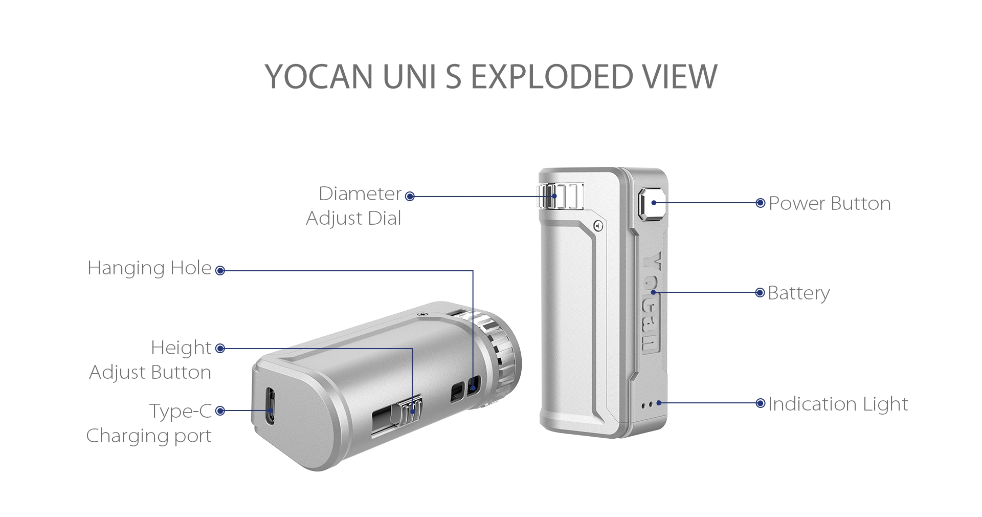 Yocan UNI S Box Mod exploded view.