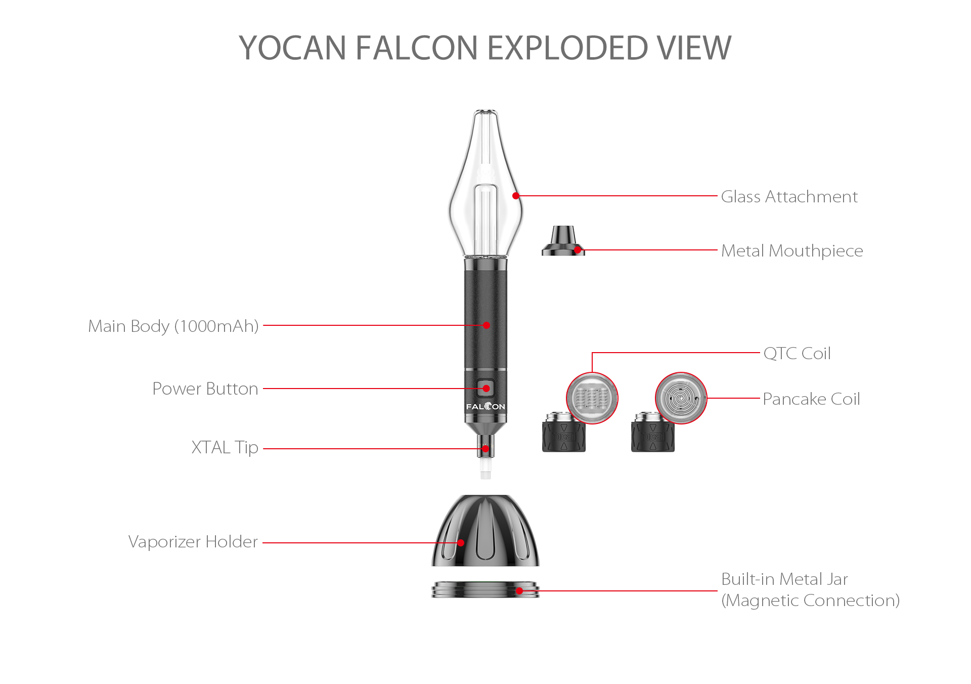 Yocan Falcon Vaporizer exploded view.
