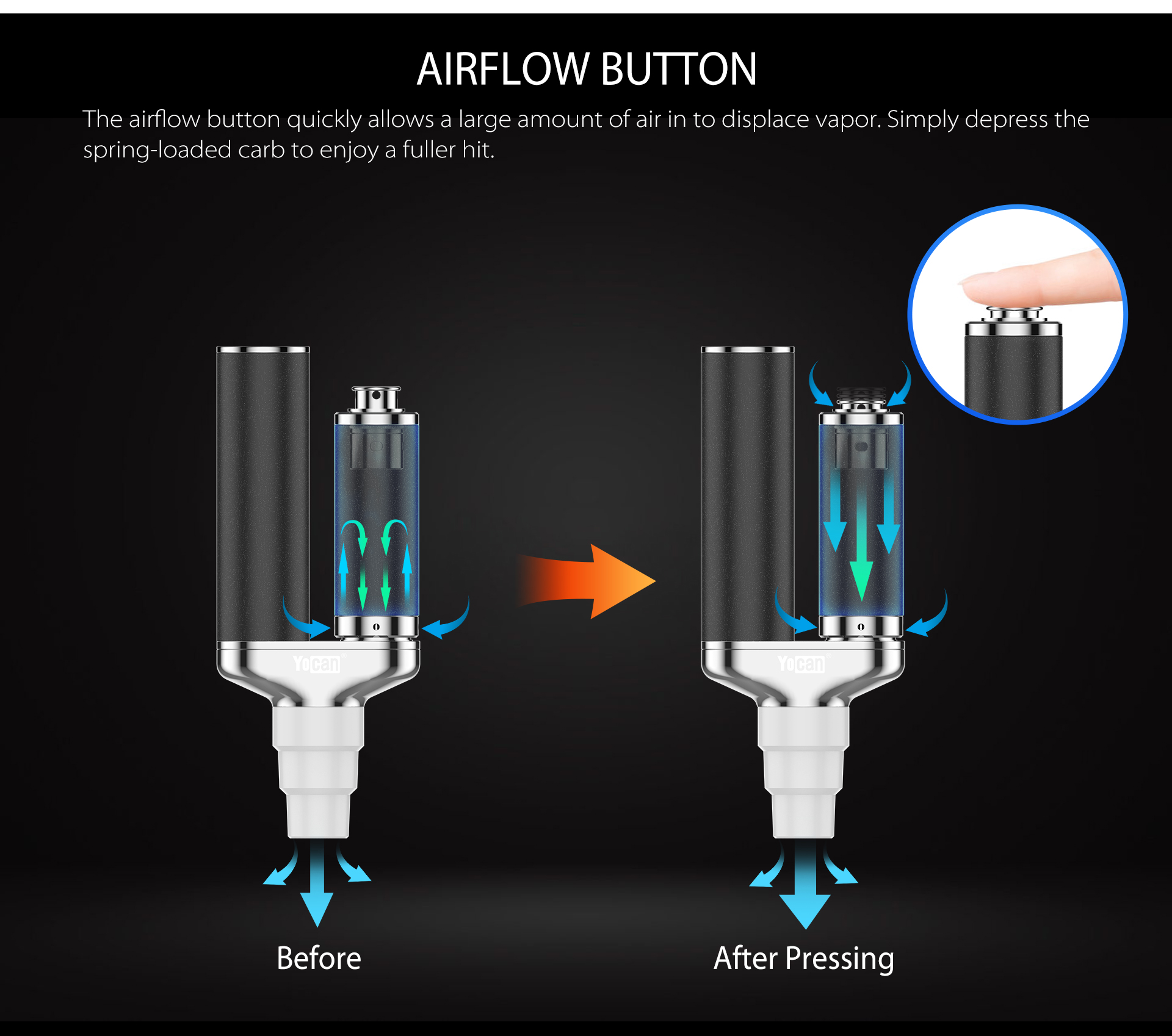The airflow button quickly allows a large amount of air in to displace vapor.