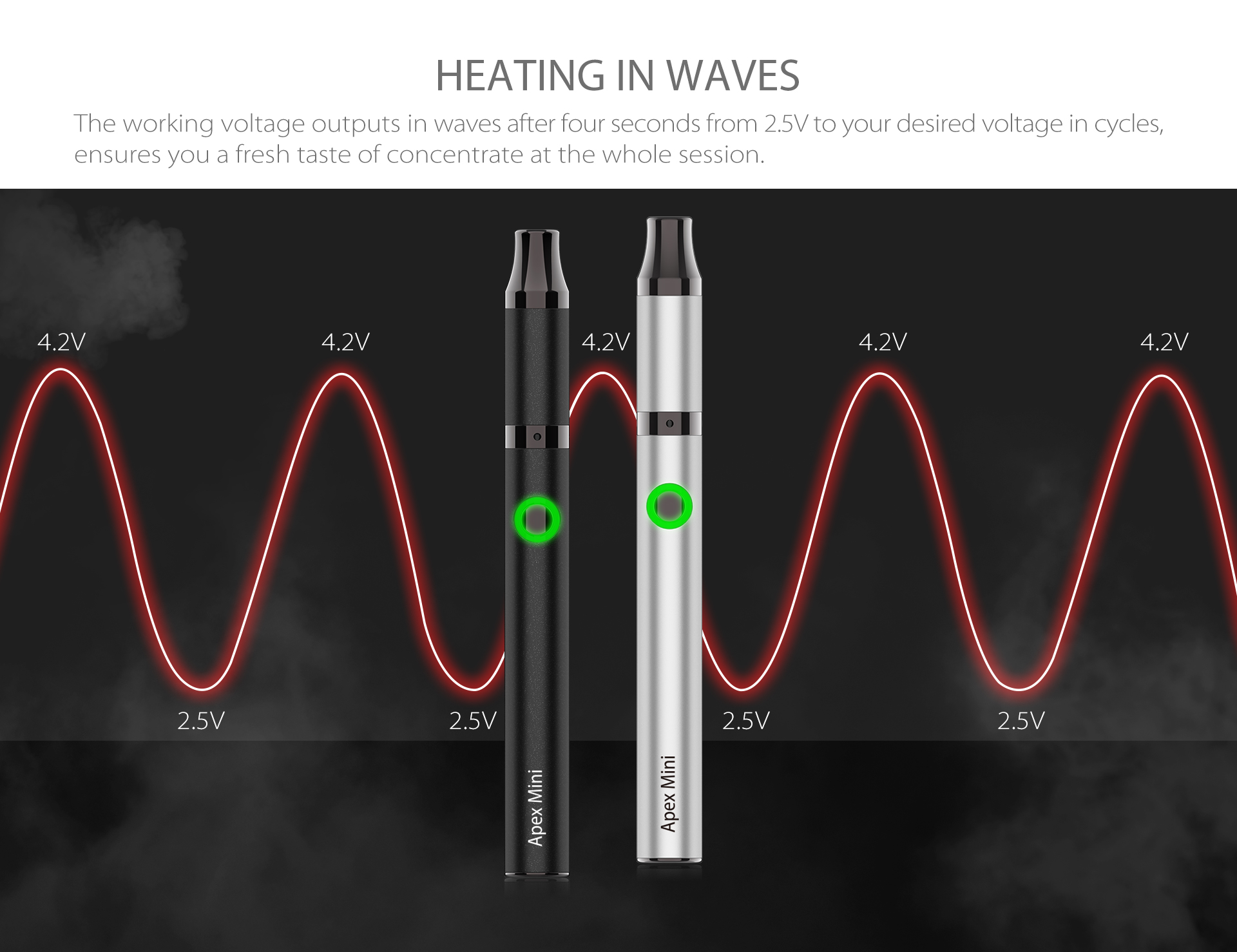 Yocan Apex Mini vape pen comes with heating in waves function.